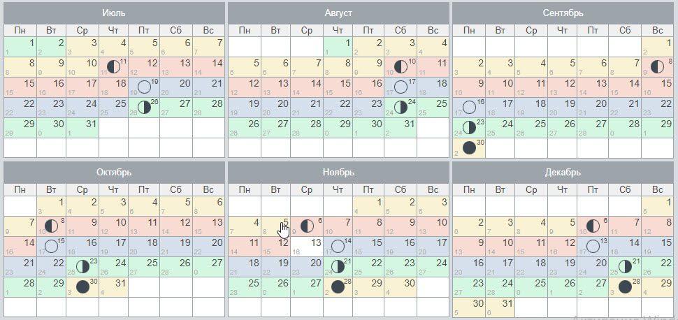Любовный лунный календарь на 2021 год по месяцам с фазами луны
