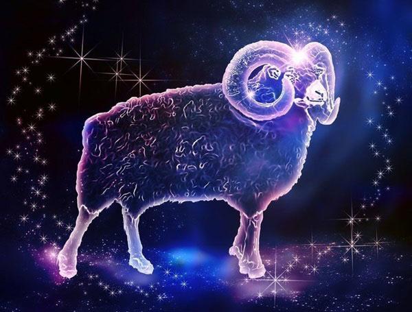 Гороскоп на 2020 год по знакам зодиака и по году рождения от Глобы