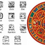 Гороскоп Майя на 2021 год по знакам зодиака и по году рождения