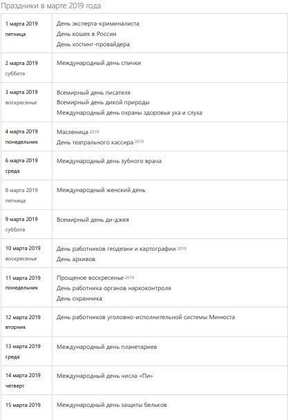 Календарь профессиональных праздников в России на 2020 год