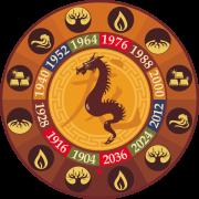 Гороскоп Дракон июль 2021